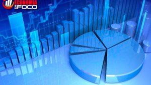 Gestão das finanças pessoais continua complicada